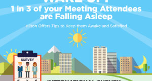 Wake Up! One in Three Meeting Attendees are Falling Asleep