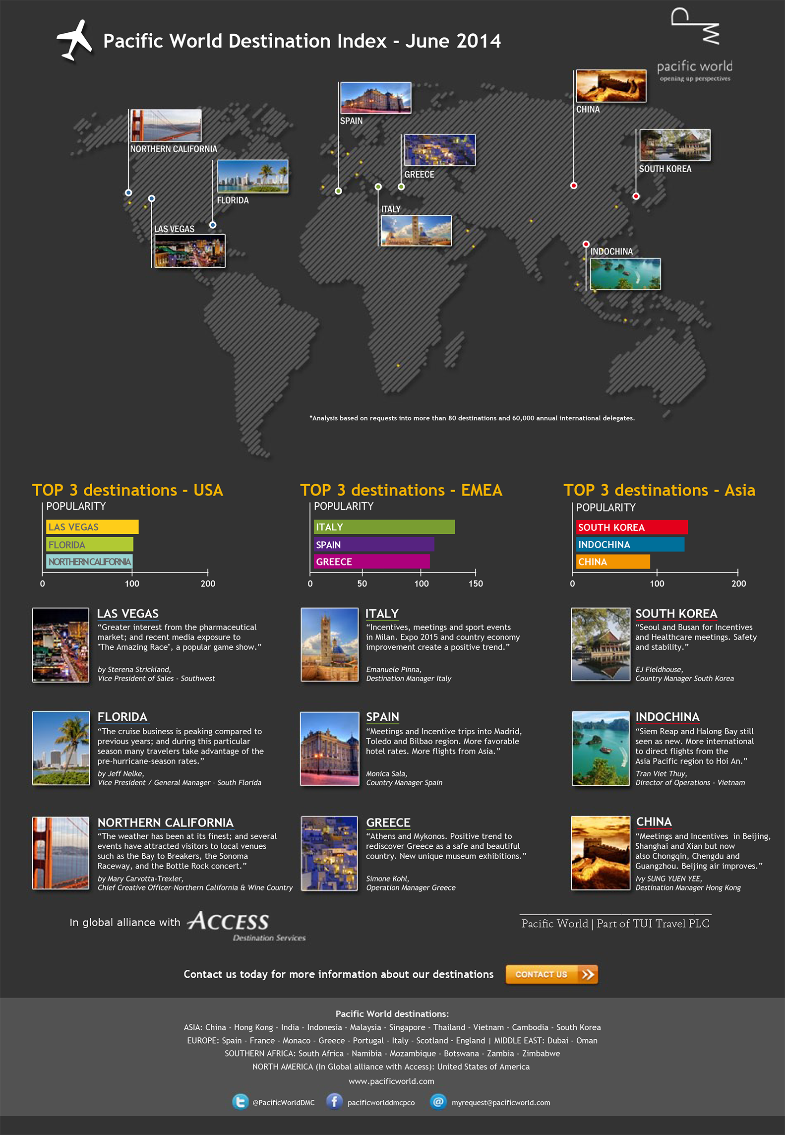 PacificWorldDestinationIndex-June2014